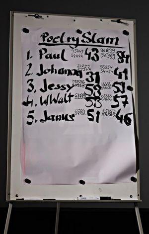 Die Gewinnerliste